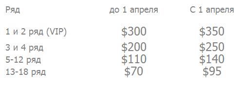 price_info